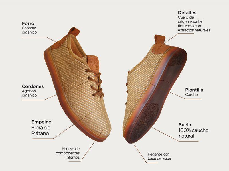 indianes_zapatos_fibra_platano