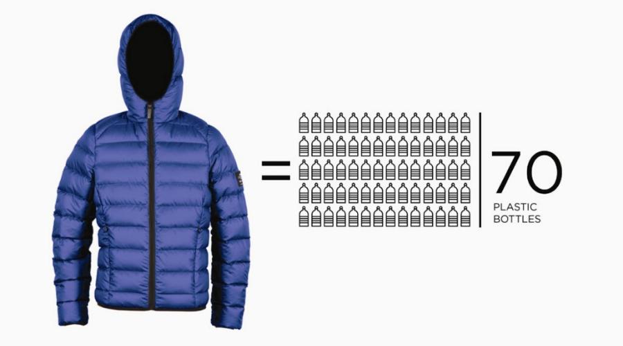 abrigo-ecoalf-botellas-plastico